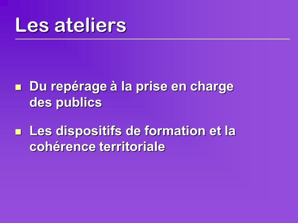 Les ateliers Du Du repérage à la prise en charge des publics Les Les dispositifs de formation et la cohérence territoriale