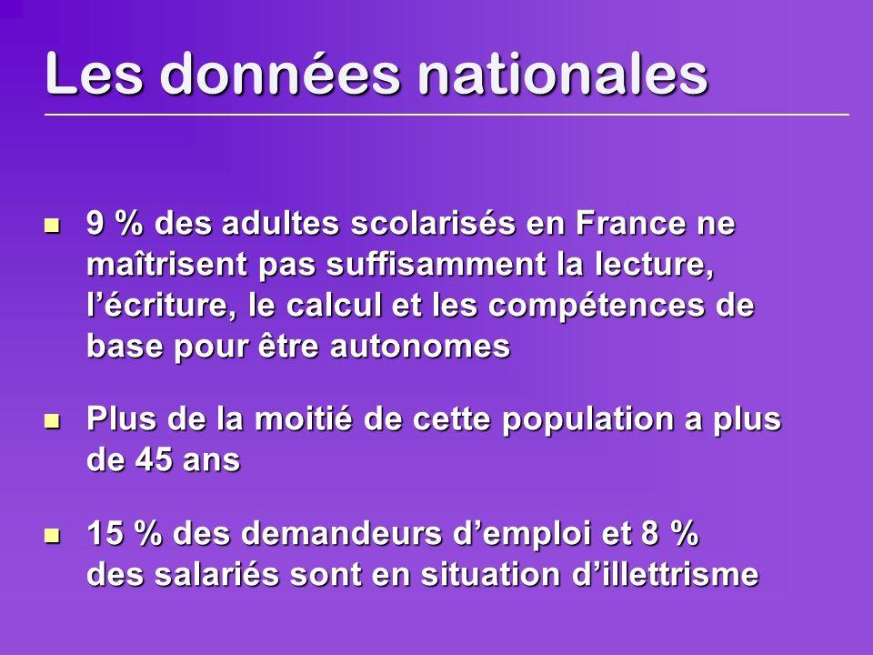 Les données nationales 9% des adultes scolarisés en France ne maîtrisent pas suffisamment la lecture, lécriture, le calcul et les compétences de base pour être autonomes Plus Plus de la moitié de cette population a plus de 45 ans 15 15 % des demandeurs demploi et 8 % des salariés sont en situation dillettrisme