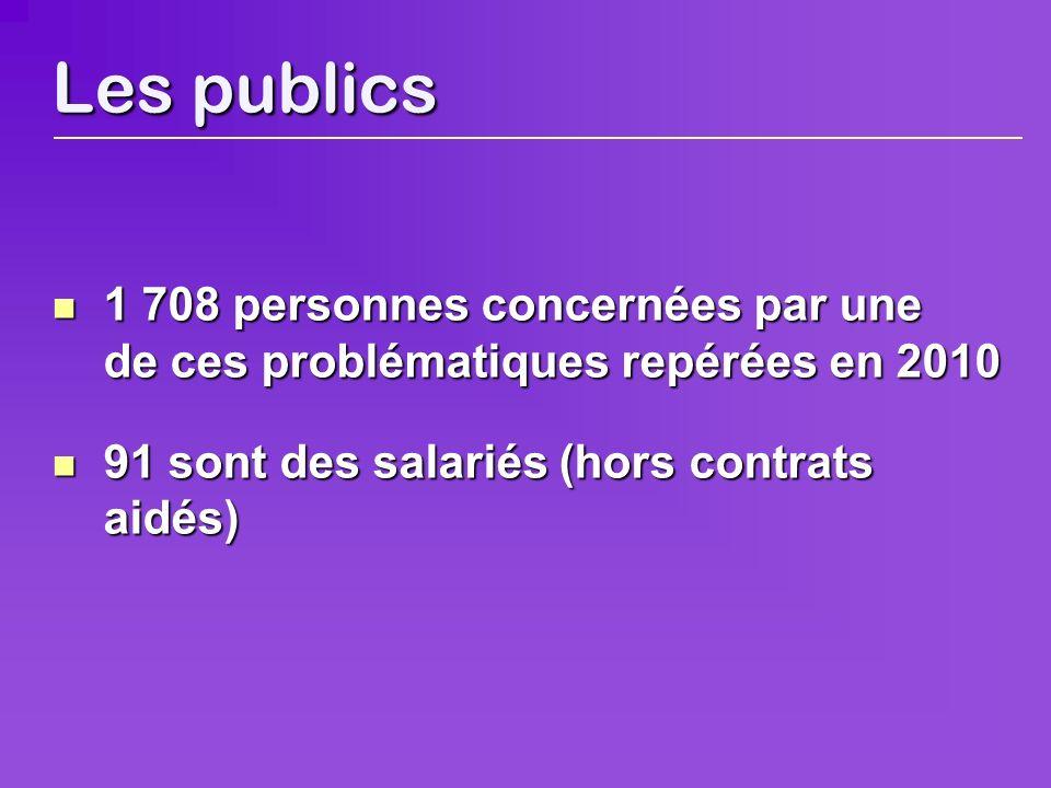 Les publics 1 708 1 708 personnes concernées par une de ces problématiques repérées en 2010 91 91 sont des salariés (hors contrats aidés)