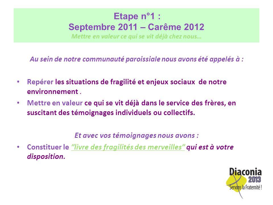 Etape n°1 : Septembre 2011 – Carême 2012 Mettre en valeur ce qui se vit déjà chez nous… Au sein de notre communauté paroissiale nous avons été appelés à : Repérer les situations de fragilité et enjeux sociaux de notre environnement.