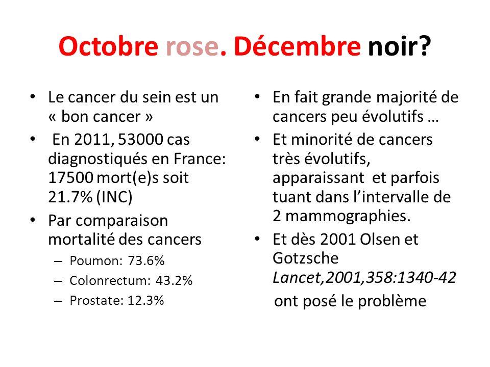 Octobre rose. Décembre noir.