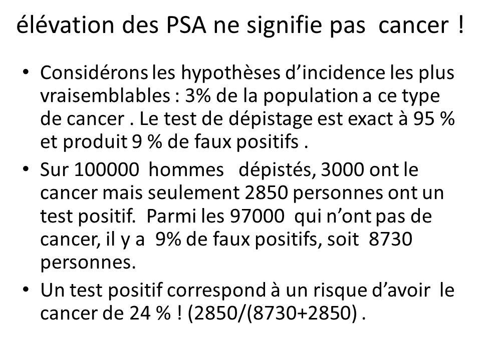 élévation des PSA ne signifie pas cancer .
