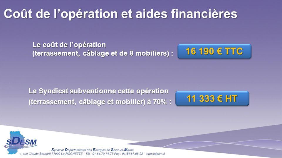 11 333 HT Le coût de lopération (terrassement, câblage et de 8 mobiliers) : 16 190 TTC Le Syndicat subventionne cette opération (terrassement, câblage