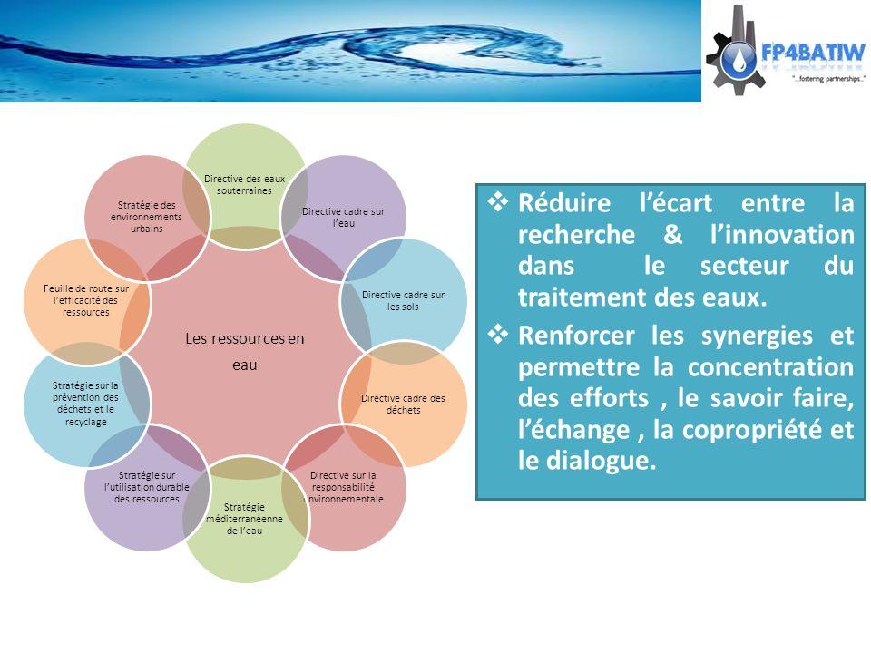 Réduire lécart entre la recherche & linnovation dans le secteur du traitement des eaux.
