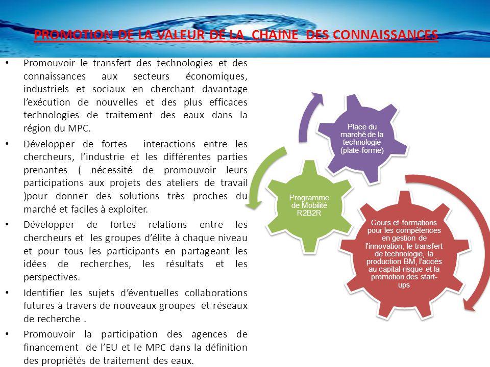 Promouvoir le transfert des technologies et des connaissances aux secteurs économiques, industriels et sociaux en cherchant davantage lexécution de nouvelles et des plus efficaces technologies de traitement des eaux dans la région du MPC.