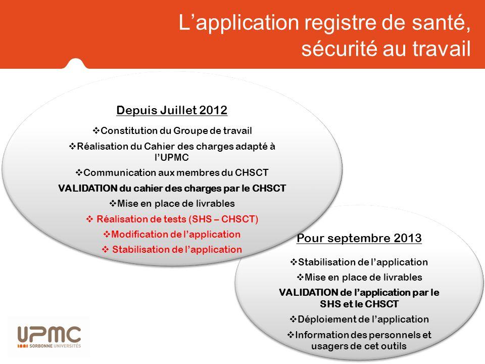 Lapplication registre de santé, sécurité au travail Pour septembre 2013 Stabilisation de lapplication Mise en place de livrables VALIDATION de lapplic