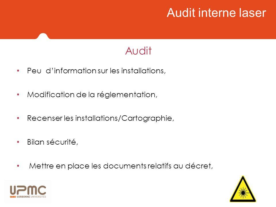 Audit interne laser Audit Peu dinformation sur les installations, Modification de la réglementation, Recenser les installations/Cartographie, Bilan sé