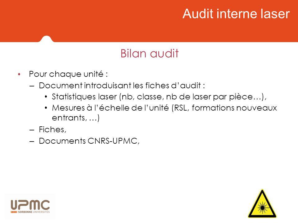 Audit interne laser Bilan audit Pour chaque unité : – Document introduisant les fiches daudit : Statistiques laser (nb, classe, nb de laser par pièce…