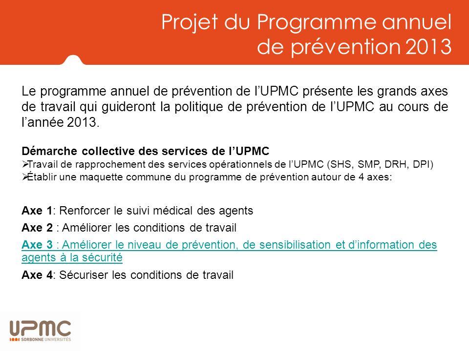 Le programme annuel de prévention de lUPMC présente les grands axes de travail qui guideront la politique de prévention de lUPMC au cours de lannée 20