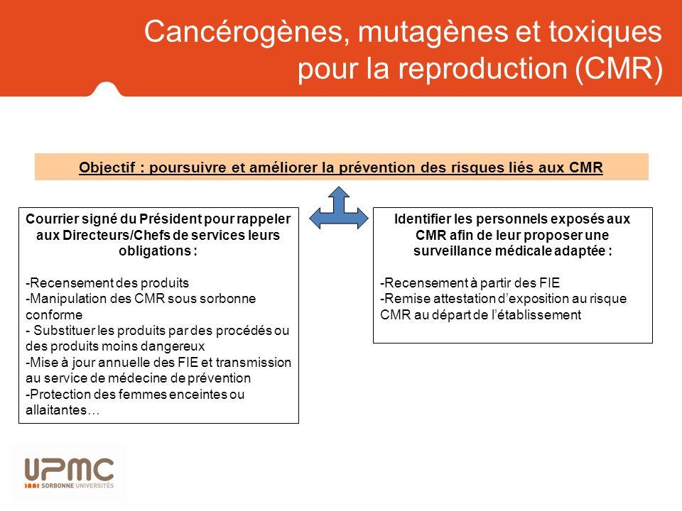 Cancérogènes, mutagènes et toxiques pour la reproduction (CMR) Objectif : poursuivre et améliorer la prévention des risques liés aux CMR Courrier sign