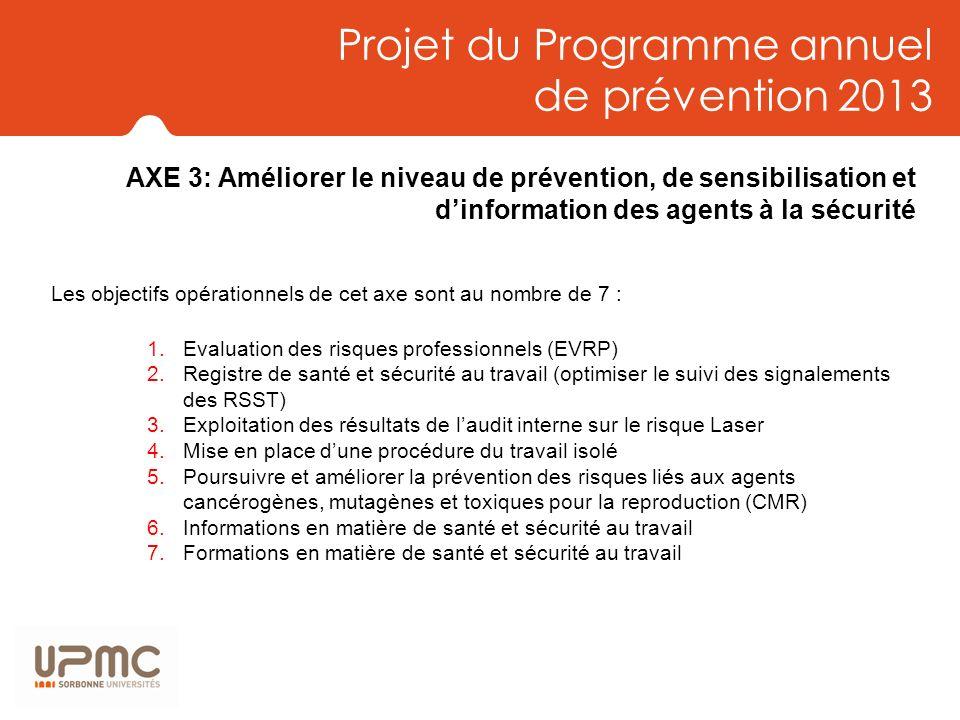 AXE 3: Améliorer le niveau de prévention, de sensibilisation et dinformation des agents à la sécurité Les objectifs opérationnels de cet axe sont au n