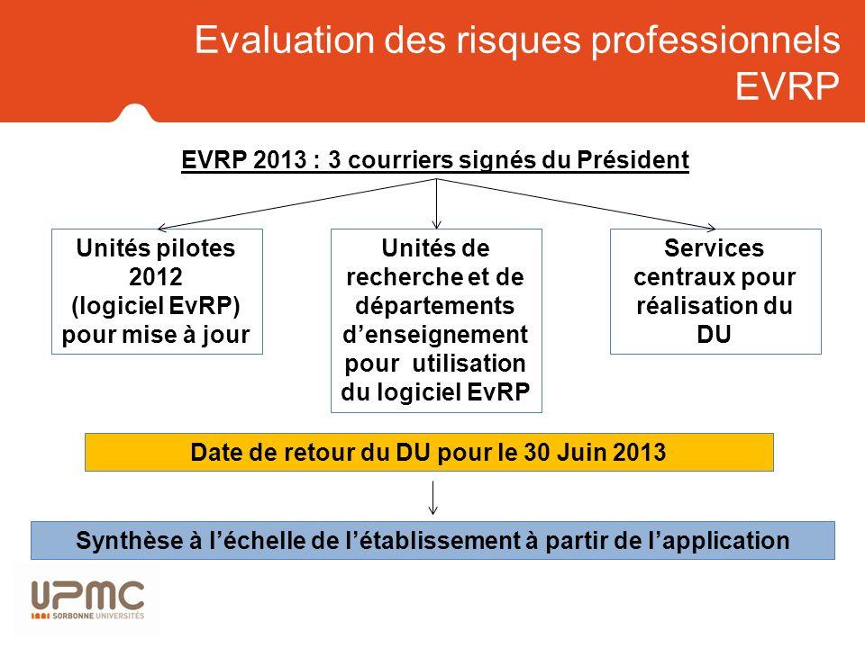 Evaluation des risques professionnels EVRP Logiciel EvRP Rappel : - UPMC pilote au niveau national pour lapplication (2011) - Déploiement au sein de létablissement à 10 unités pilotes en 2012 - Déploiement aux unités de recherche et aux départements denseignement en 2013 Le SHS a réalisé : -11 Sessions de « formation initiale » (avril et mai 2013) -1 Session de « formation mise à jour » pour les sites pilotes (mai 2013 ) Il assure également le suivi fonctionnel de lapplication