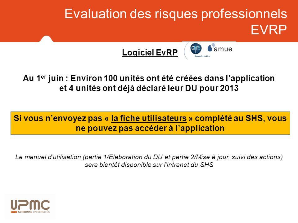 Evaluation des risques professionnels EVRP Logiciel EvRP Au 1 er juin : Environ 100 unités ont été créées dans lapplication et 4 unités ont déjà décla