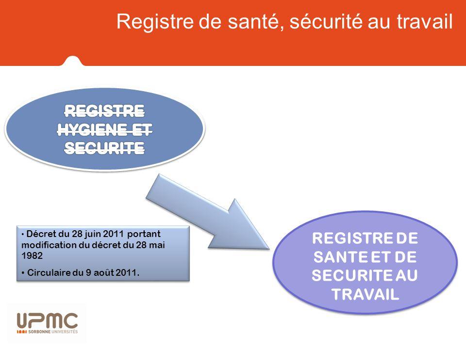 Registre de santé, sécurité au travail Décret du 28 juin 2011 portant modification du décret du 28 mai 1982 Circulaire du 9 août 2011. Décret du 28 ju