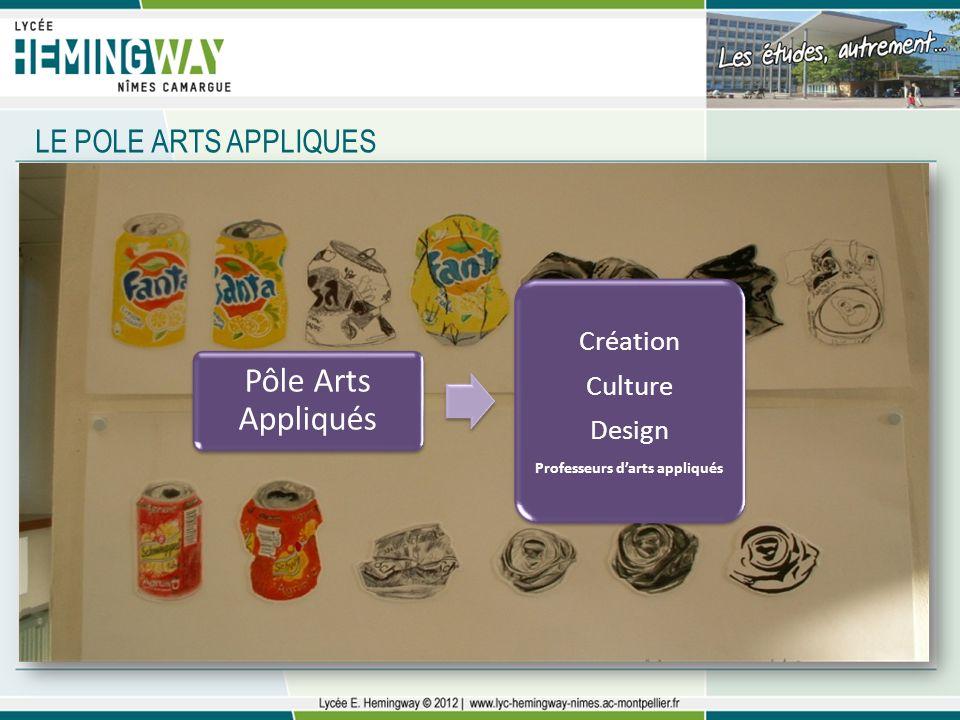 LE POLE ARTS APPLIQUES Pôle Arts Appliqués Création Culture Design Professeurs darts appliqués