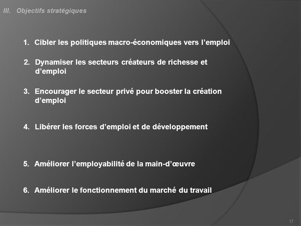 1.Cibler les politiques macro-économiques vers lemploi 2.Dynamiser les secteurs créateurs de richesse et demploi 3.Encourager le secteur privé pour bo