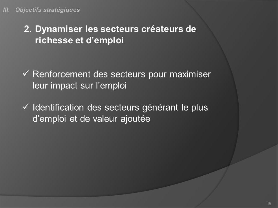 2.Dynamiser les secteurs créateurs de richesse et demploi Renforcement des secteurs pour maximiser leur impact sur lemploi Identification des secteurs