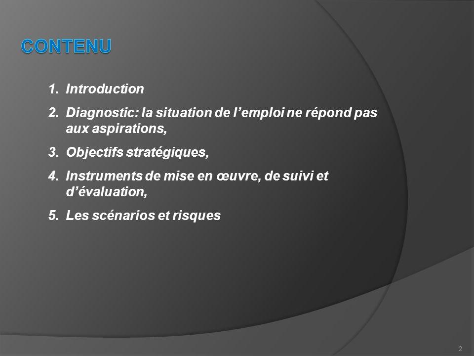 1.Introduction 2.Diagnostic: la situation de lemploi ne répond pas aux aspirations, 3.Objectifs stratégiques, 4.Instruments de mise en œuvre, de suivi