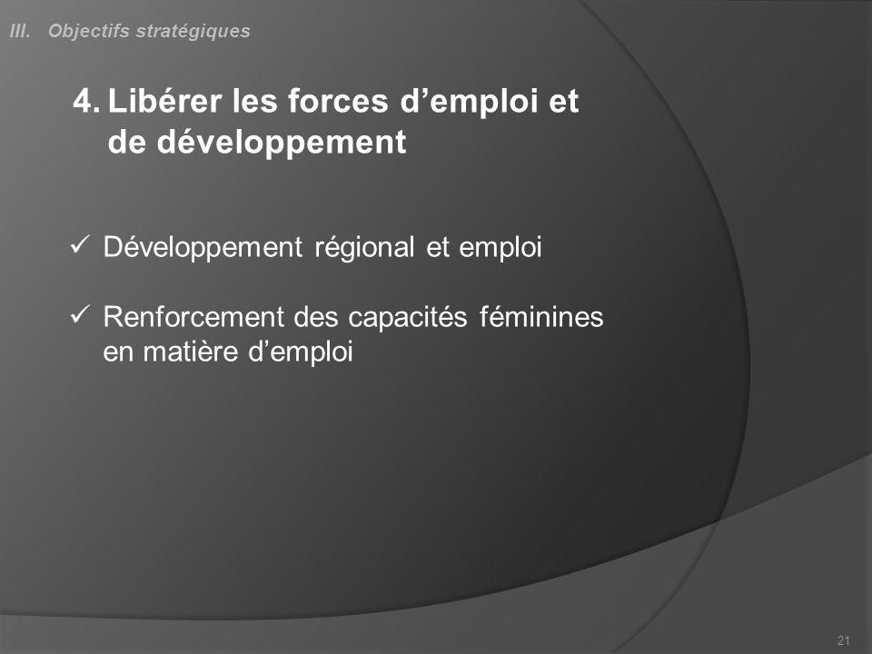 4.Libérer les forces demploi et de développement Développement régional et emploi Renforcement des capacités féminines en matière demploi 21 III.Objec