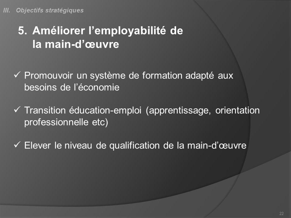 5.Améliorer lemployabilité de la main-dœuvre Promouvoir un système de formation adapté aux besoins de léconomie Transition éducation-emploi (apprentis