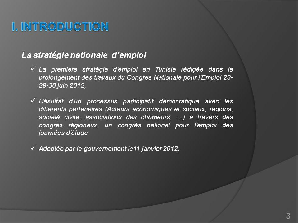 La stratégie nationale demploi La première stratégie demploi en Tunisie rédigée dans le prolongement des travaux du Congres Nationale pour lEmploi 28-