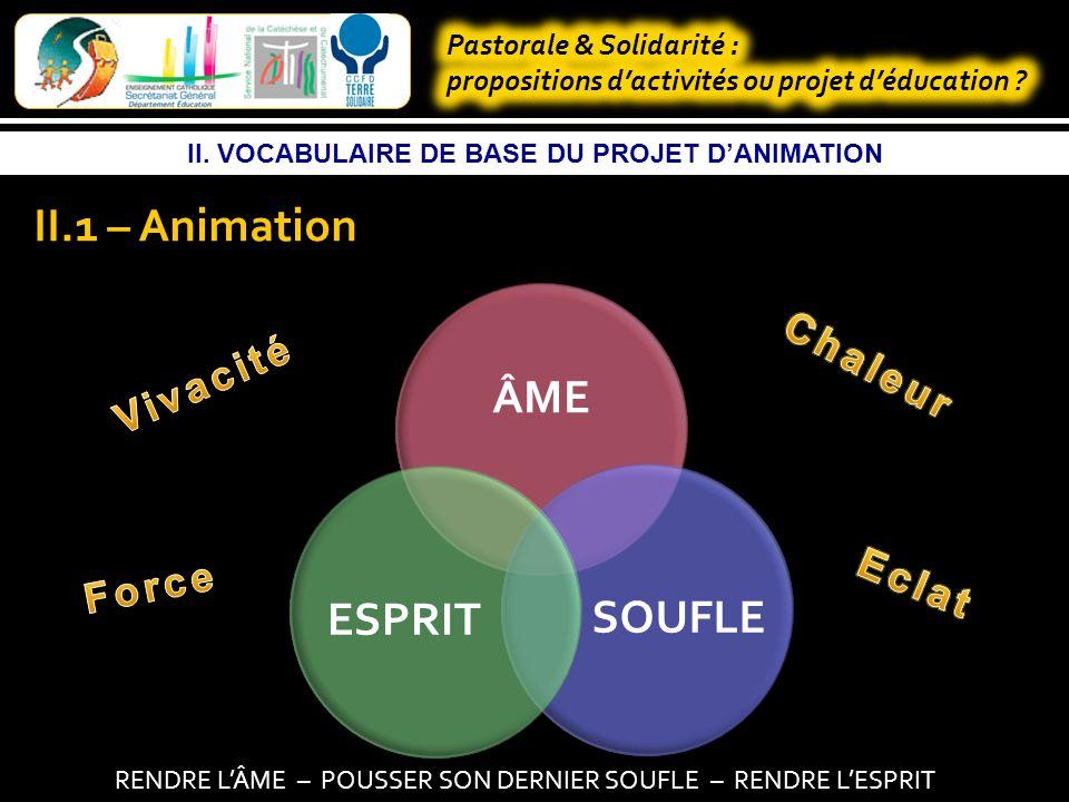 -II - Vocabulaire de base du projet danimation