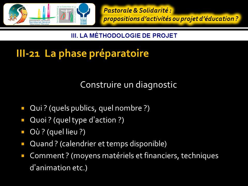 III. LA MÉTHODOLOGIE DE PROJET III-21 La phase préparatoire Bien définir qui passe la commande et qui réalise la commande (un dialogue entre les deux