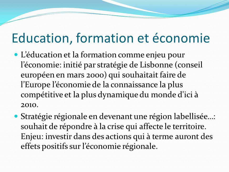 Education, formation et économie Léducation et la formation comme enjeu pour léconomie: initié par stratégie de Lisbonne (conseil européen en mars 200