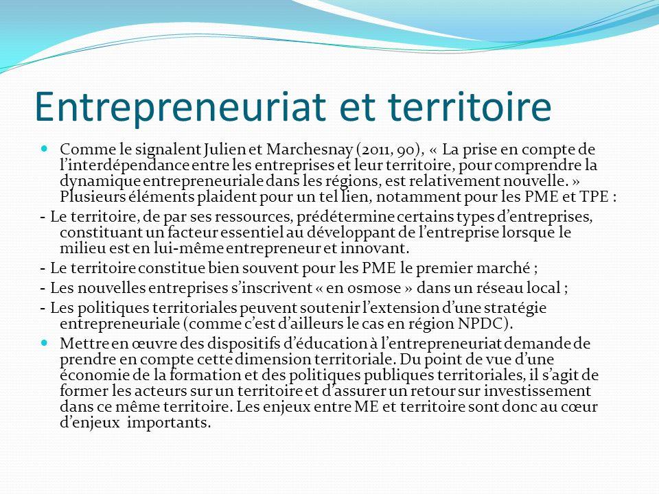 Entrepreneuriat et territoire Comme le signalent Julien et Marchesnay (2011, 90), « La prise en compte de linterdépendance entre les entreprises et le