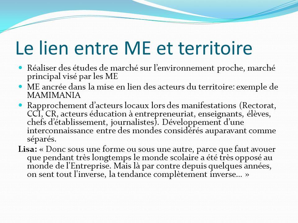 Le lien entre ME et territoire Réaliser des études de marché sur lenvironnement proche, marché principal visé par les ME ME ancrée dans la mise en lie