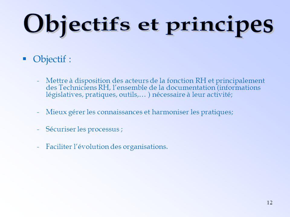 12 Objectif : -Mettre à disposition des acteurs de la fonction RH et principalement des Techniciens RH, lensemble de la documentation (informations législatives, pratiques, outils,… ) nécessaire à leur activité; -Mieux gérer les connaissances et harmoniser les pratiques; -Sécuriser les processus ; -Faciliter lévolution des organisations.