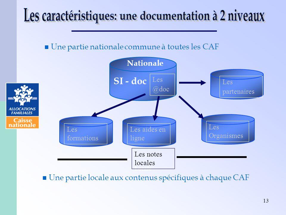 13 Une partie nationale commune à toutes les CAF SI - doc Une partie locale aux contenus spécifiques à chaque CAF Locale Nationale Les @doc Les parten