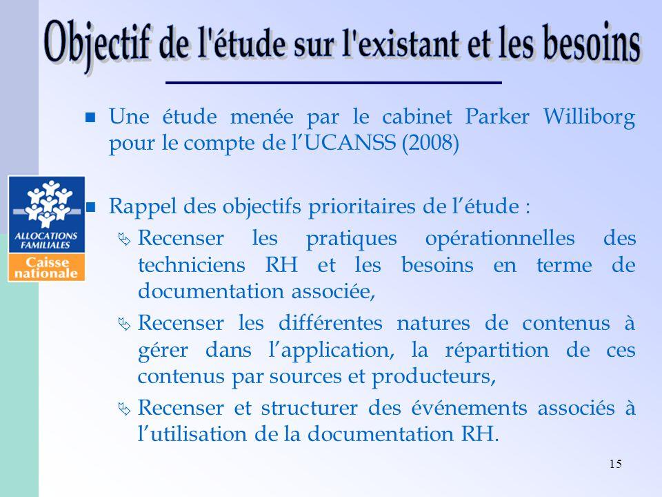 15 Une étude menée par le cabinet Parker Williborg pour le compte de lUCANSS (2008) Rappel des objectifs prioritaires de létude : Recenser les pratiqu