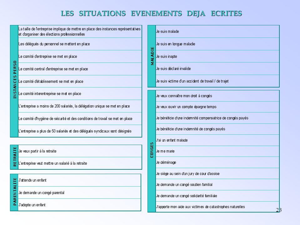 23 LES SITUATIONS EVENEMENTS DEJA ECRITES