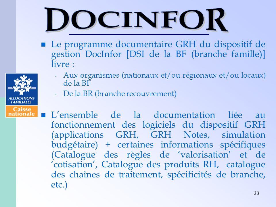 33 Le programme documentaire GRH du dispositif de gestion DocInfor [DSI de la BF (branche famille)] livre : - Aux organismes (nationaux et/ou régionau