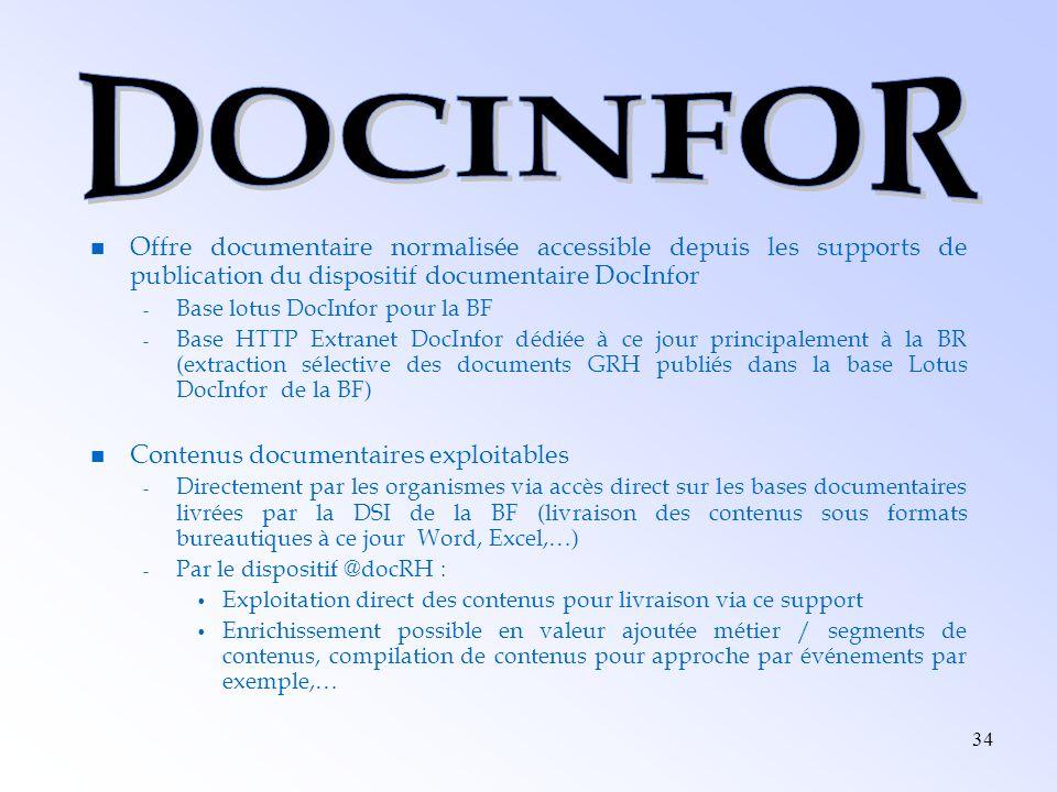 34 Offre documentaire normalisée accessible depuis les supports de publication du dispositif documentaire DocInfor - Base lotus DocInfor pour la BF -