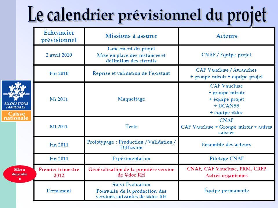 45 Échéancier prévisionnel Missions à assurerActeurs 2 avril 2010 Lancement du projet Mise en place des instances et définition des circuits CNAF / Eq