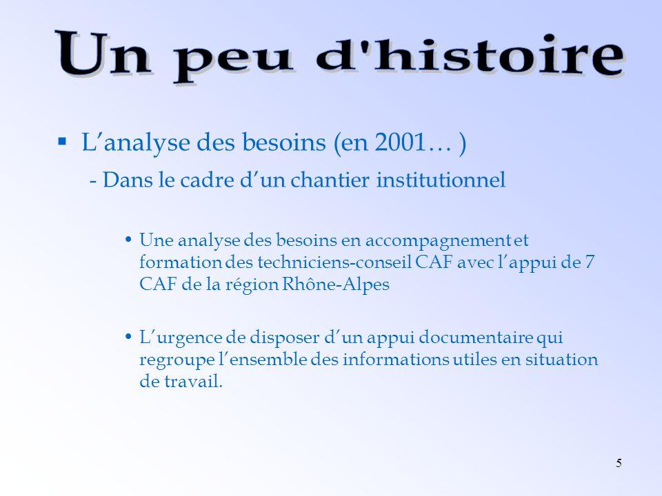 5 Lanalyse des besoins (en 2001… ) - Dans le cadre dun chantier institutionnel Une analyse des besoins en accompagnement et formation des techniciens-