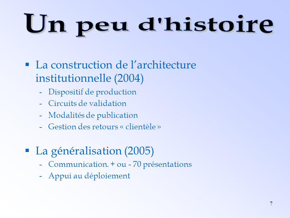 7 La construction de larchitecture institutionnelle (2004) -Dispositif de production -Circuits de validation -Modalités de publication -Gestion des re