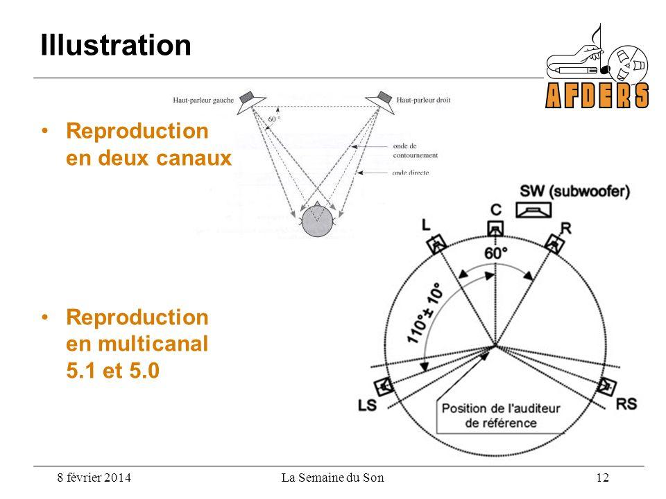 8 février 2014La Semaine du Son 12 Reproduction en deux canaux Reproduction en multicanal 5.1 et 5.0 Illustration