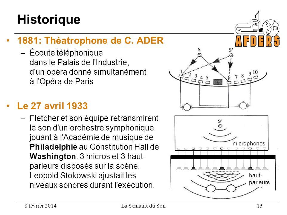 Historique 1881: Théatrophone de C. ADER –Écoute téléphonique dans le Palais de l'Industrie, d'un opéra donné simultanément à l'Opéra de Paris Le 27 a