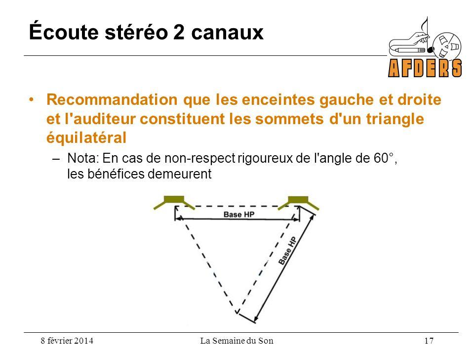 Écoute stéréo 2 canaux Recommandation que les enceintes gauche et droite et l'auditeur constituent les sommets d'un triangle équilatéral –Nota: En cas