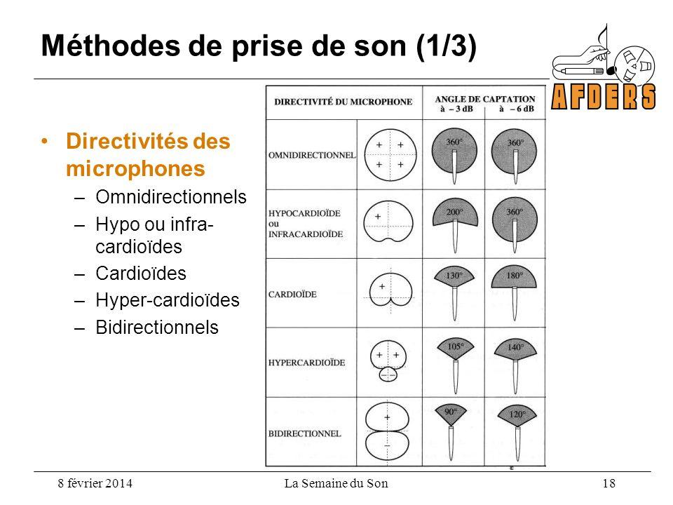 Méthodes de prise de son (1/3) Directivités des microphones –Omnidirectionnels –Hypo ou infra- cardioïdes –Cardioïdes –Hyper-cardioïdes –Bidirectionne