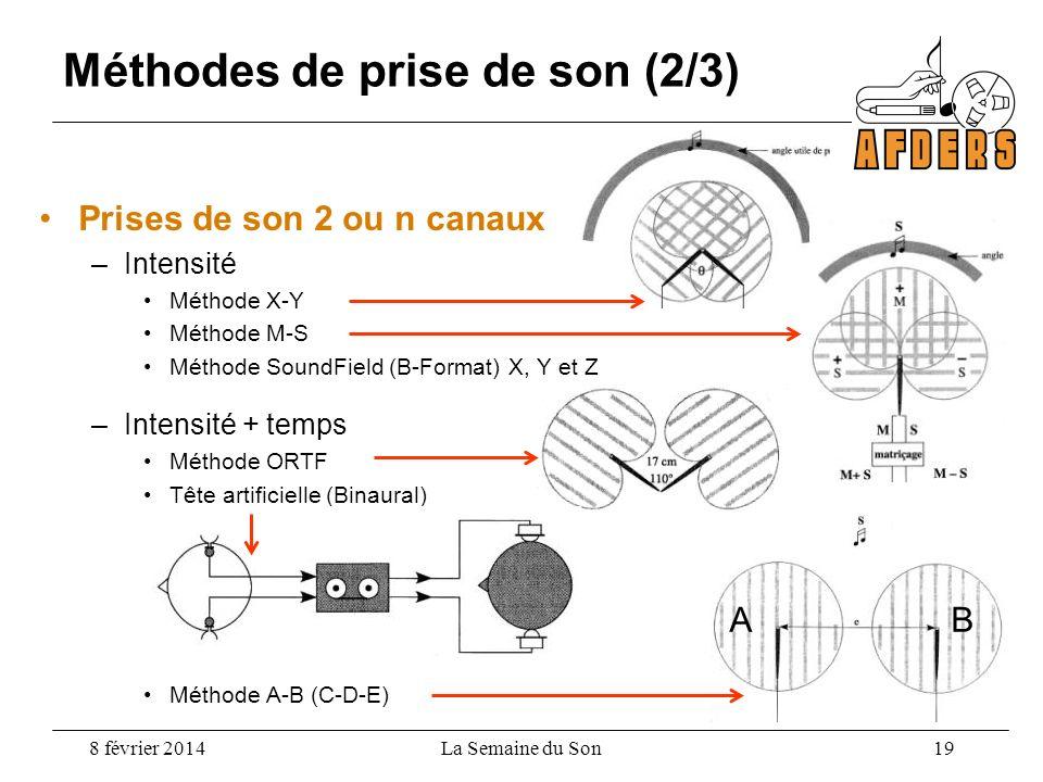 Prises de son 2 ou n canaux –Intensité Méthode X-Y Méthode M-S Méthode SoundField (B-Format) X, Y et Z –Intensité + temps Méthode ORTF Tête artificiel