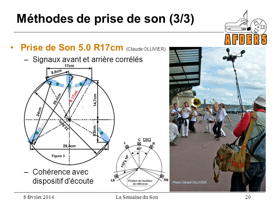 Méthodes de prise de son (3/3) Prise de Son 5.0 R17cm (Claude OLLIVIER) –Signaux avant et arrière corrélés –Cohérence avec dispositif d'écoute 8 févri