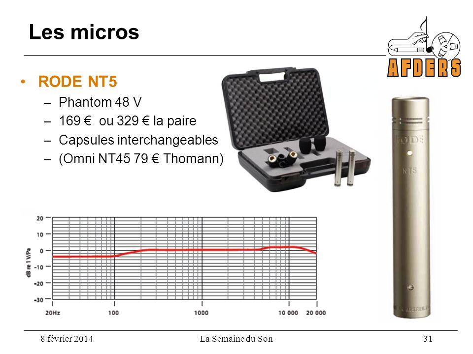 Les micros RODE NT5 –Phantom 48 V –169 ou 329 la paire –Capsules interchangeables –(Omni NT45 79 Thomann) 8 février 2014La Semaine du Son 31