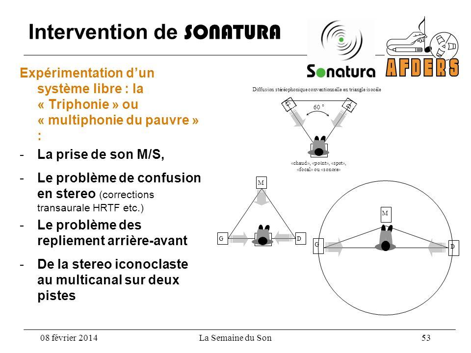 Intervention de SONATURA Expérimentation dun système libre : la « Triphonie » ou « multiphonie du pauvre » : -La prise de son M/S, -Le problème de con