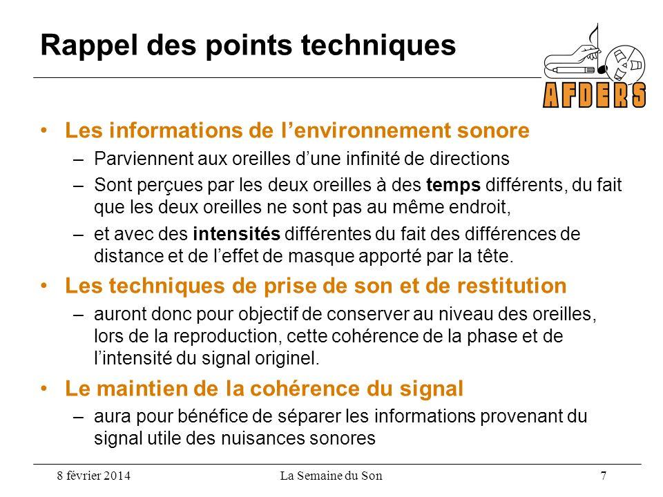 Rappel des points techniques Les informations de lenvironnement sonore –Parviennent aux oreilles dune infinité de directions –Sont perçues par les deu