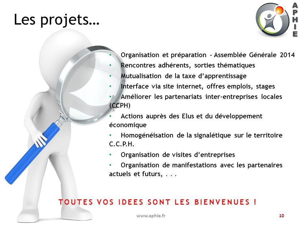 10 Les projets… Organisation et préparation - Assemblée Générale 2014 Rencontres adhérents, sorties thématiques Mutualisation de la taxe dapprentissag