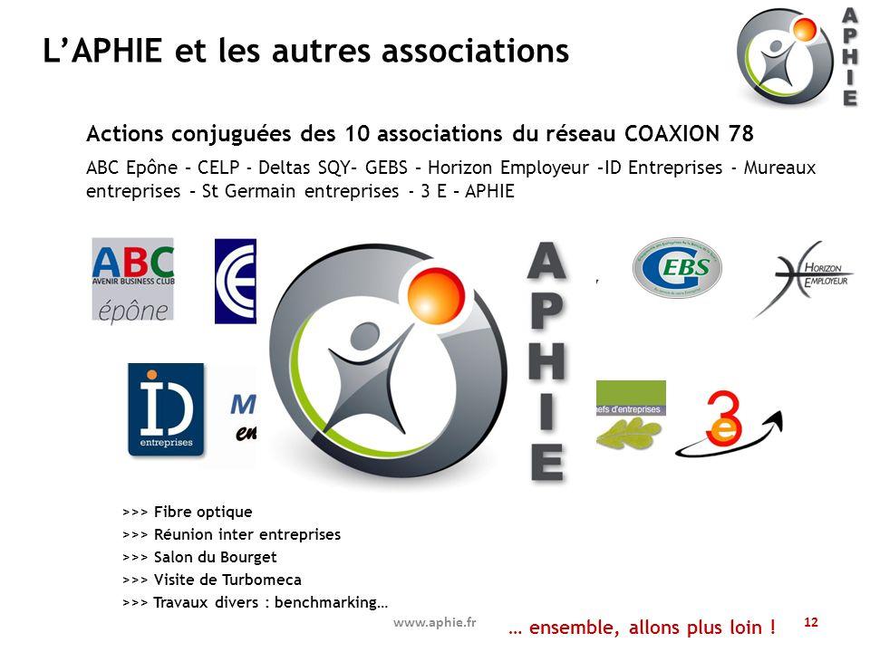 LAPHIE et les autres associations Actions conjuguées des 10 associations du réseau COAXION 78 ABC Epône – CELP - Deltas SQY– GEBS – Horizon Employeur